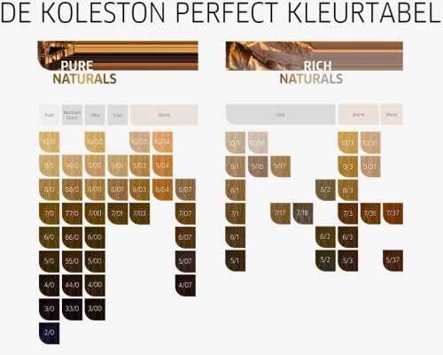 Wella Koleston Perfect ME+ - Rich Naturals 60ml 8/3