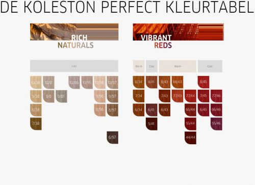 Wella Koleston Perfect ME+ - Deep Browns 60ml 5/73